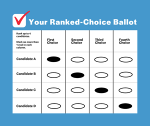 Example Ranked-Choice Ballot