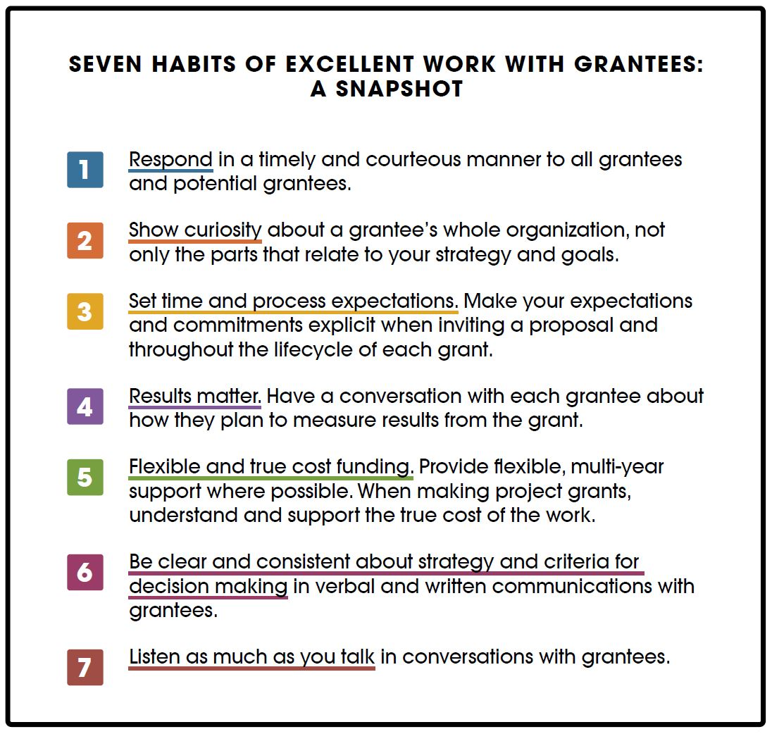 Seven habits of excellent work with grantees: Practical tips for Pertaining To 7 Habits Worksheet Pdf